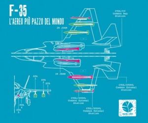 F35-530x441