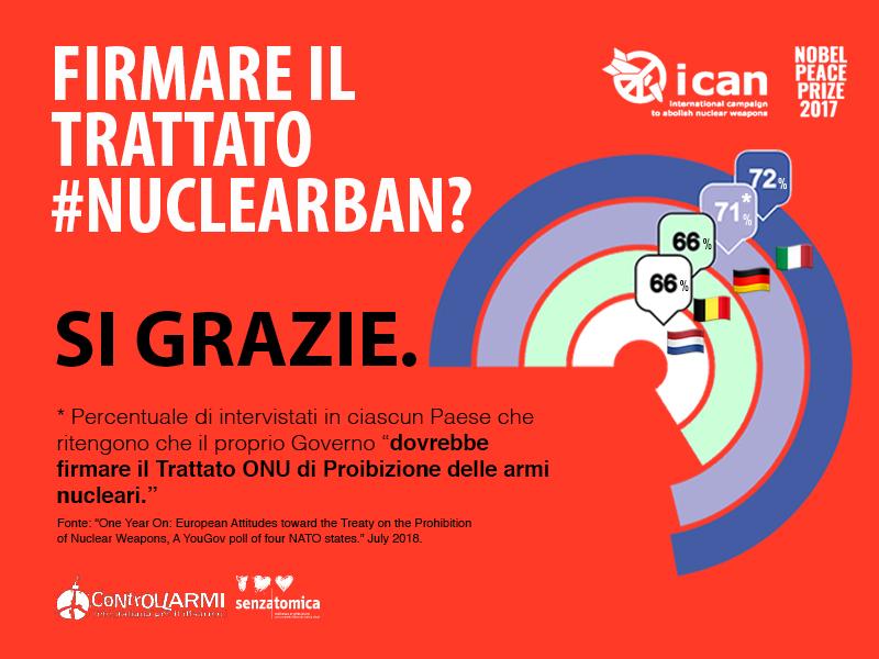 Sondaggio ICAN Trattato armi nucleari